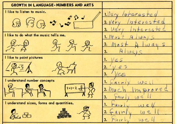 Portion of back cover, Joan Case's 1958-1959 kindergarten report card from Chester Township School.